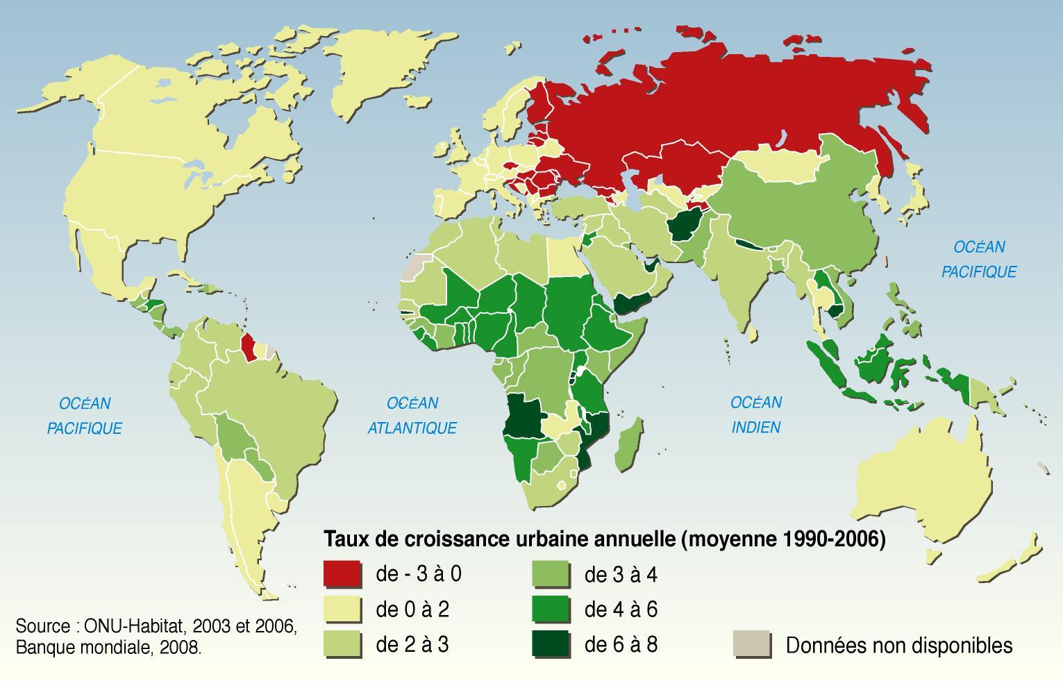 Taux de croissance moyen de la population urbaine