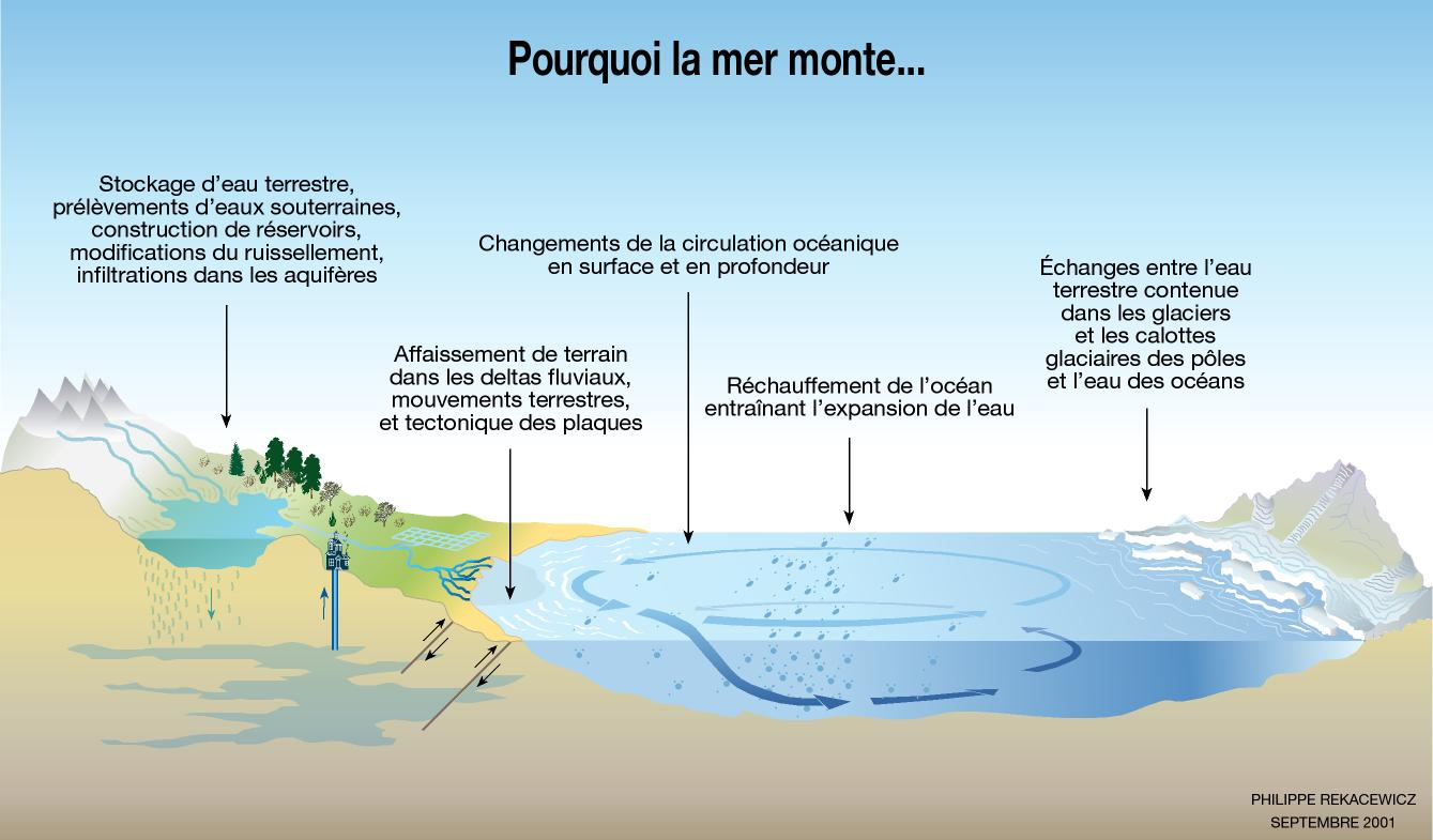 le-niveau-de-la-mer-galilee